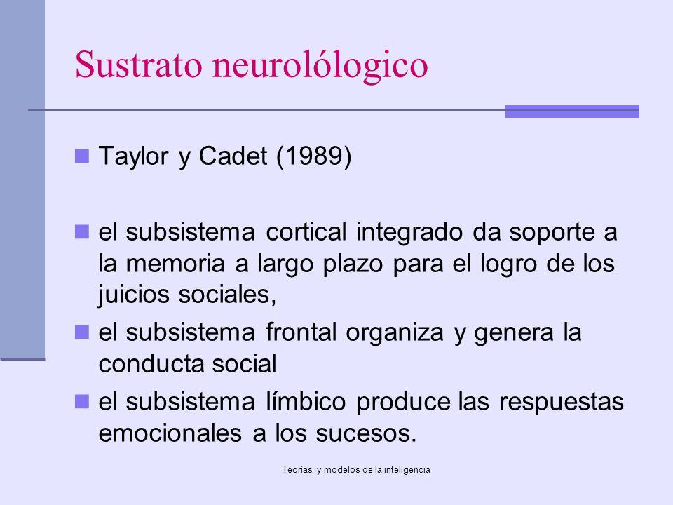 Teorías y modelos de la inteligencia Sustrato neurolólogico Taylor y Cadet (1989) el subsistema cortical integrado da soporte a la memoria a largo pla