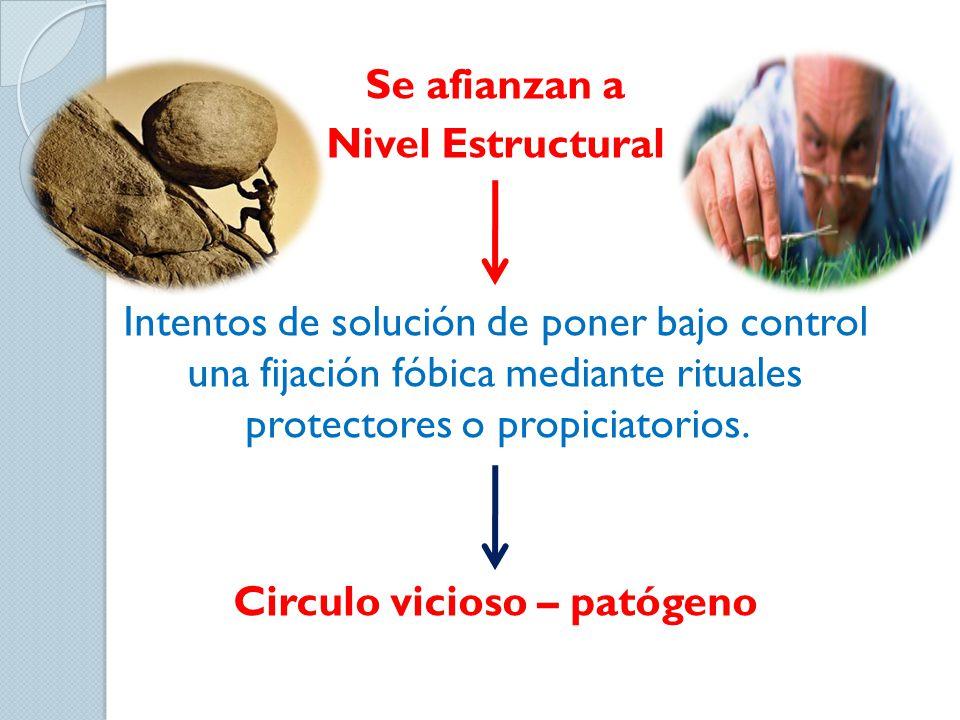 Se afianzan a Nivel Estructural Intentos de solución de poner bajo control una fijación fóbica mediante rituales protectores o propiciatorios.