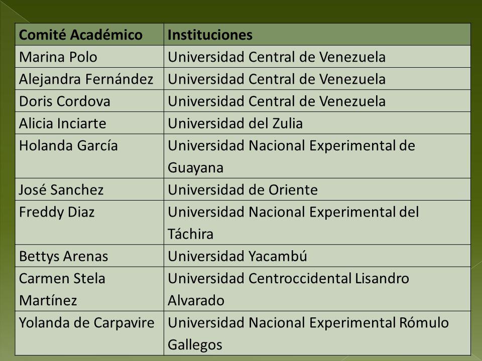 Comité AcadémicoInstituciones Marina PoloUniversidad Central de Venezuela Alejandra FernándezUniversidad Central de Venezuela Doris CordovaUniversidad