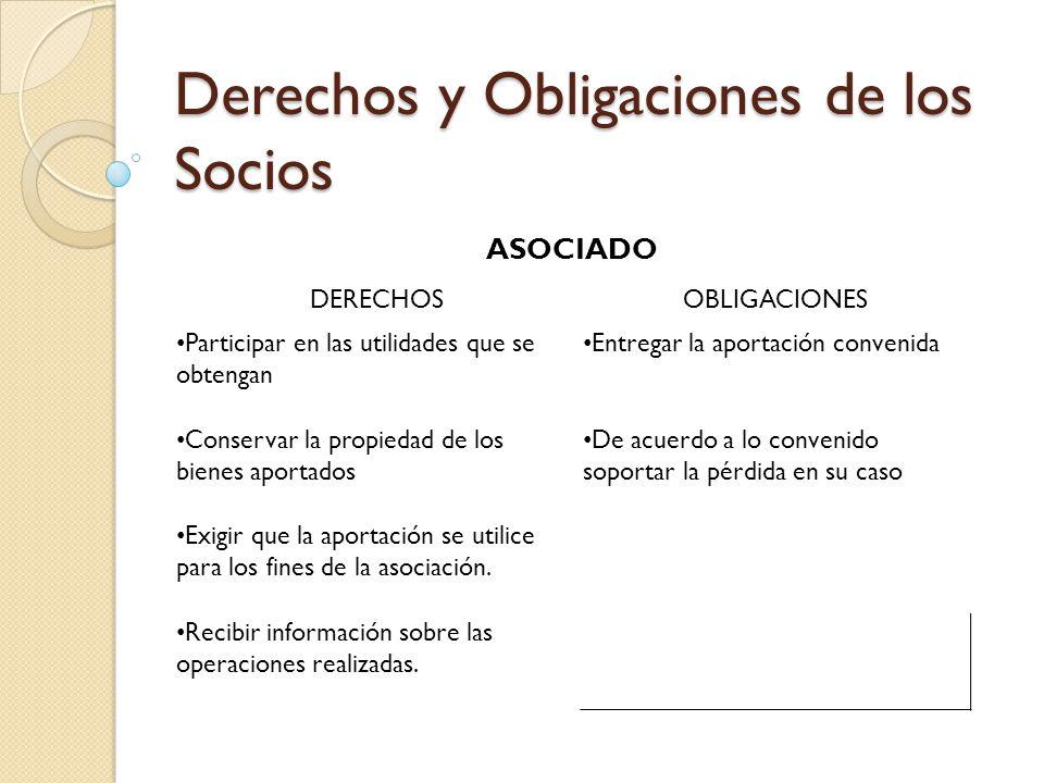 Derechos y Obligaciones de los Socios ASOCIADO DERECHOSOBLIGACIONES Participar en las utilidades que se obtengan Entregar la aportación convenida Cons