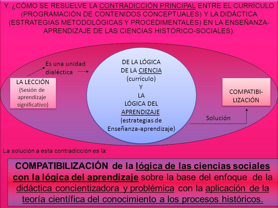 Y, ¿CÓMO SE RESUELVE LA CONTRADICCIÓN PRINCIPAL ENTRE EL CURRÍCULO (PROGRAMACIÓN DE CONTENIDOS CONCEPTUALES) Y LA DIDÁCTICA (ESTRATEGIAS METODOLÓGICAS Y PROCEDIMENTALES) EN LA ENSEÑANZA- APRENDIZAJE DE LAS CIENCIAS HISTÓRICO-SOCIALES).