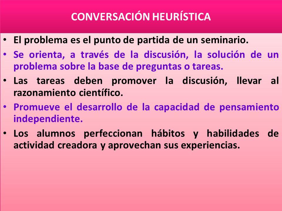 CONVERSACIÓN HEURÍSTICA El problema es el punto de partida de un seminario.