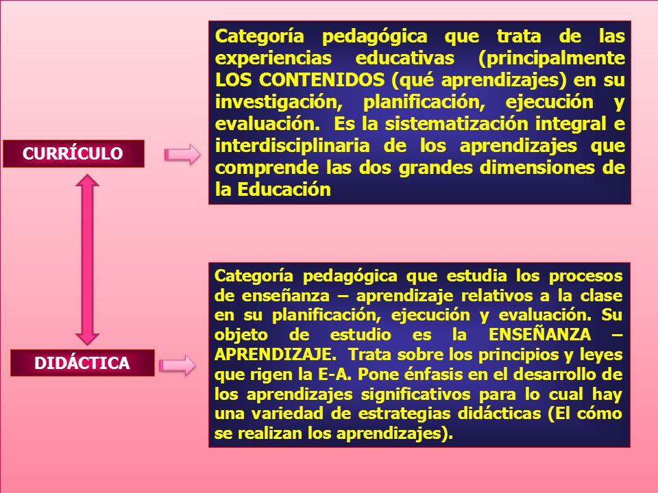 CURRÍCULO DIDÁCTICA Categoría pedagógica que trata de las experiencias educativas (principalmente LOS CONTENIDOS (qué aprendizajes) en su investigación, planificación, ejecución y evaluación.