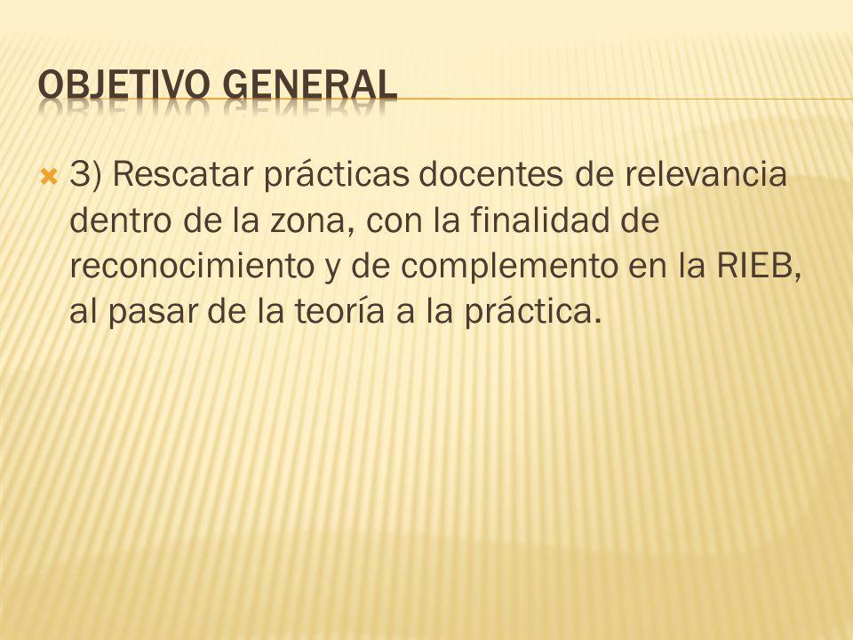 3) Rescatar prácticas docentes de relevancia dentro de la zona, con la finalidad de reconocimiento y de complemento en la RIEB, al pasar de la teoría a la práctica.