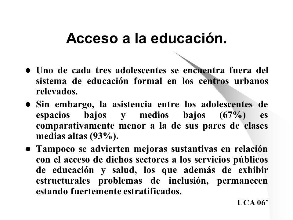 Acceso a la educación. Uno de cada tres adolescentes se encuentra fuera del sistema de educación formal en los centros urbanos relevados. Sin embargo,