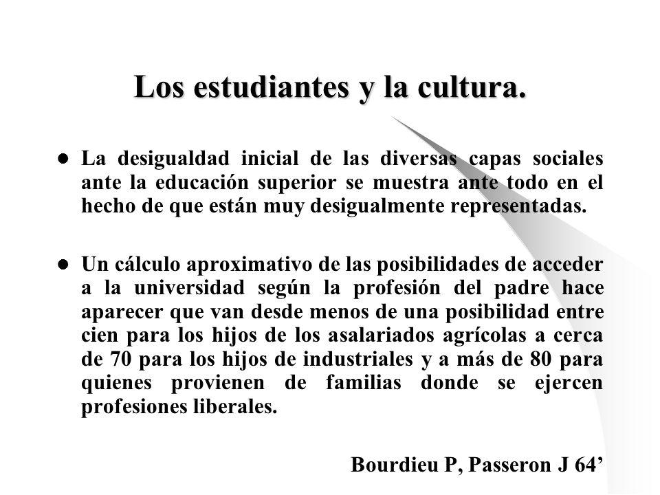 Los estudiantes y la cultura. La desigualdad inicial de las diversas capas sociales ante la educación superior se muestra ante todo en el hecho de que