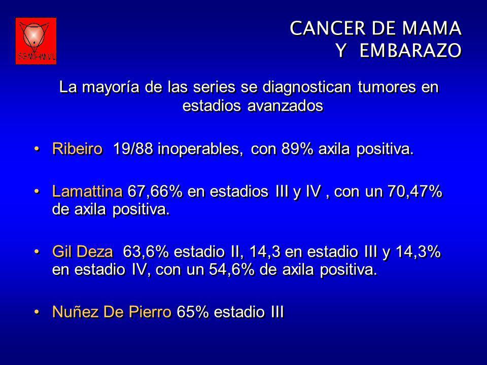 La mayoría de las series se diagnostican tumores en estadios avanzados Ribeiro 19/88 inoperables, con 89% axila positiva. Lamattina 67,66% en estadios