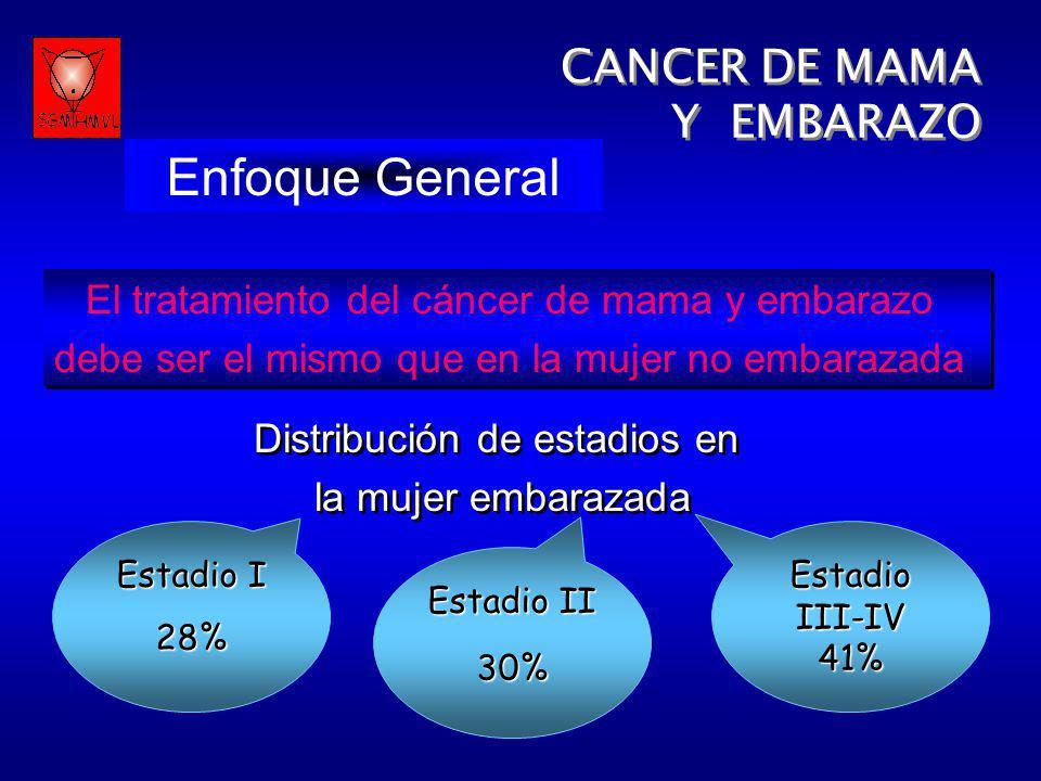 CANCER DE MAMA Y EMBARAZO CANCER DE MAMA Y EMBARAZO Enfoque General El tratamiento del cáncer de mama y embarazo debe ser el mismo que en la mujer no