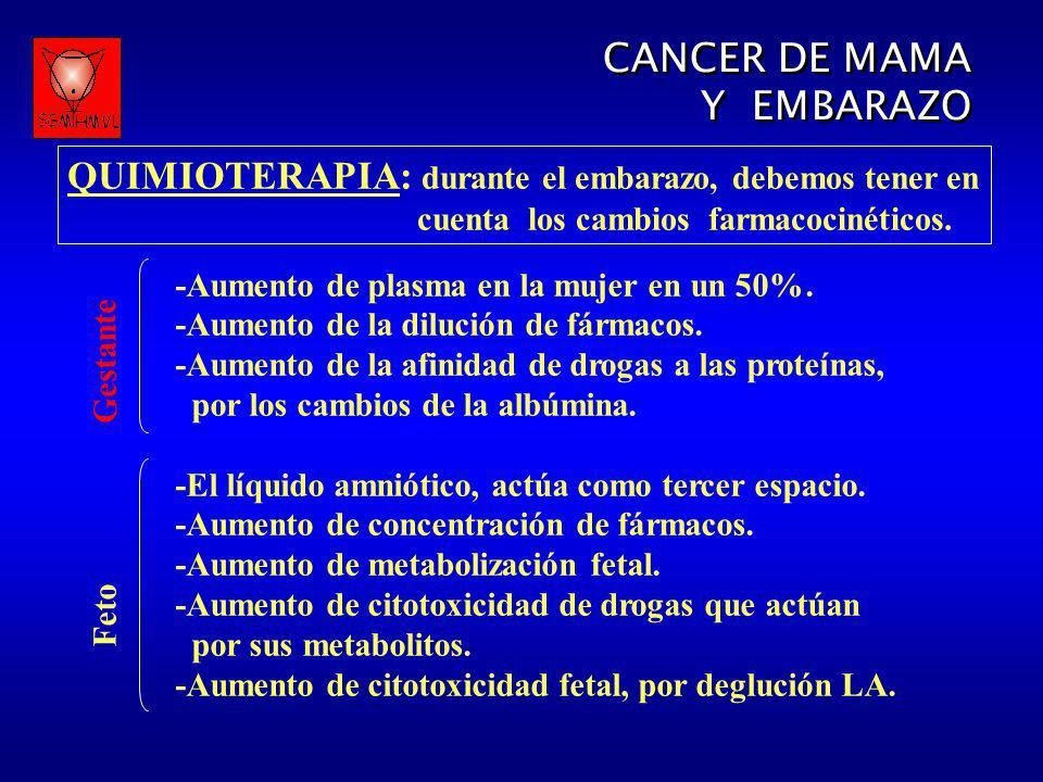 CANCER DE MAMA Y EMBARAZO CANCER DE MAMA Y EMBARAZO QUIMIOTERAPIA: durante el embarazo, debemos tener en cuenta los cambios farmacocinéticos. -Aumento