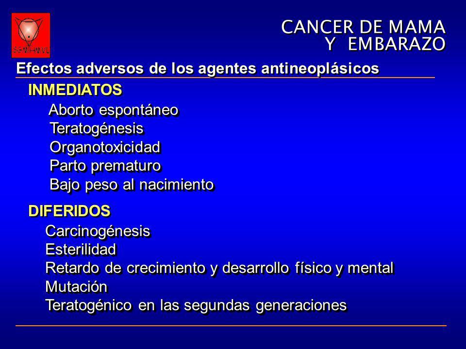 CANCER DE MAMA Y EMBARAZO INMEDIATOS Aborto espontáneo Aborto espontáneo Teratogénesis Teratogénesis Organotoxicidad Organotoxicidad Parto prematuro P
