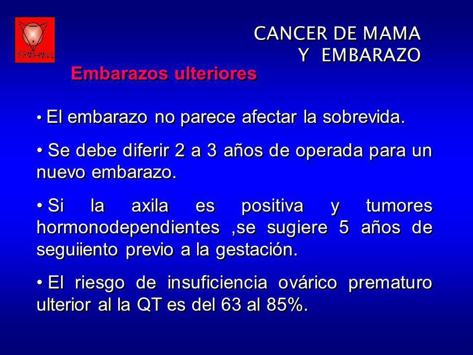 CANCER DE MAMA Y EMBARAZO El embarazo no parece afectar la sobrevida. Se debe diferir 2 a 3 años de operada para un nuevo embarazo. Si la axila es pos