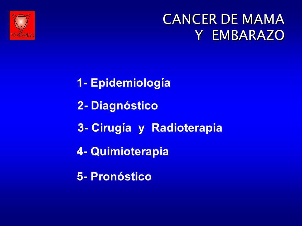 EPIDEMIOLOGIA CANCER DE MAMA Y EMBARAZO CANCER DE MAMA Y EMBARAZO Es baja la incidencia de Cáncer de mama y embarazo < del 10 % de los cánceres de mama se presentan en mujeres en edad reproductiva y < 2% en mujeres < 30 años Edad promedio 28 – 32 años Baja frecuencia: 1 a 3 cada 10,000 partos En grandes centros: 1 caso cada 1-3 años