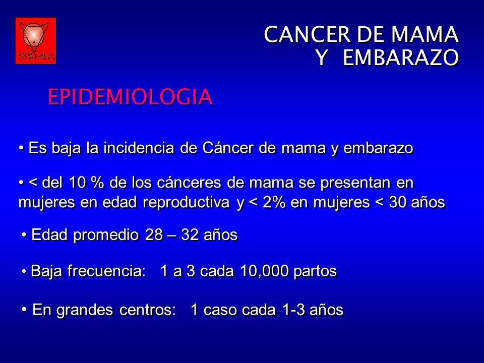EPIDEMIOLOGIA CANCER DE MAMA Y EMBARAZO CANCER DE MAMA Y EMBARAZO Es baja la incidencia de Cáncer de mama y embarazo < del 10 % de los cánceres de mam