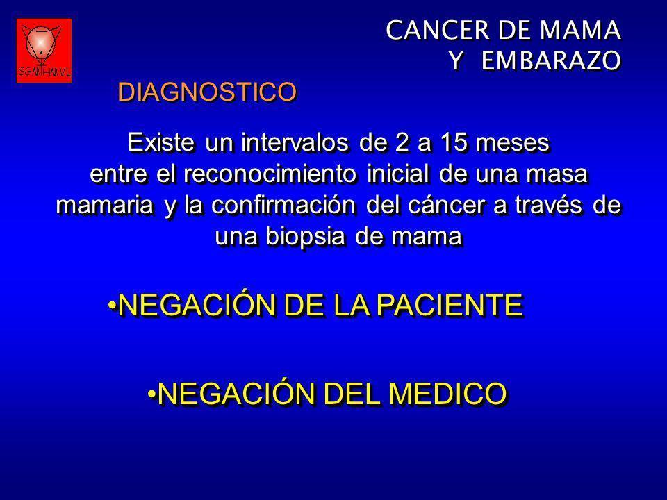 Existe un intervalos de 2 a 15 meses entre el reconocimiento inicial de una masa mamaria y la confirmación del cáncer a través de una biopsia de mama
