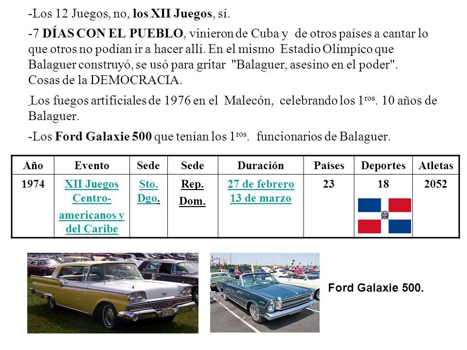 -Los 12 Juegos, no, los XII Juegos, sí. -7 DÍAS CON EL PUEBLO, vinieron de Cuba y de otros países a cantar lo que otros no podían ir a hacer allí. En