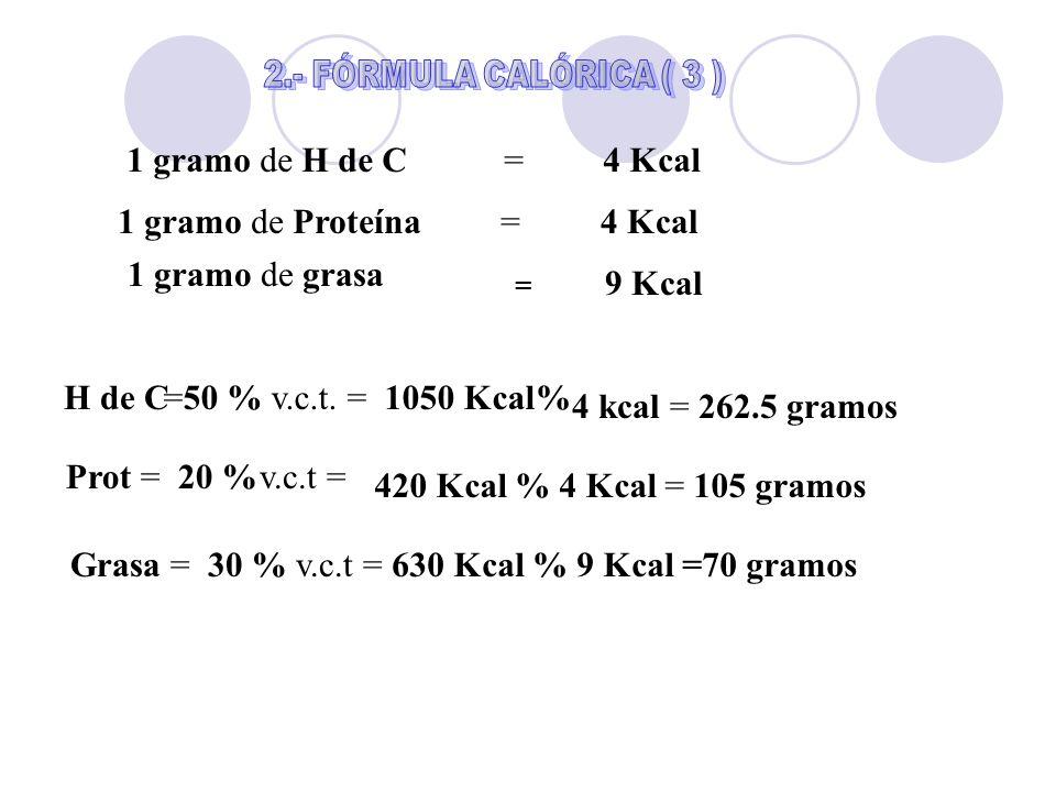 H de C=50 % v.c.t. = 1050 Kcal 1 gramo de H de C = 4 Kcal 1 1 gramo de Proteína = % 4 kcal = 262.5 gramos Prot = 20v.c.t = 420 Kcal % 4 Kcal = 105 gra