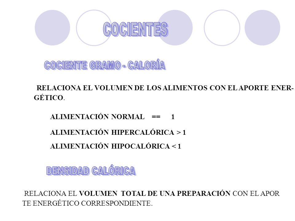 RELACIONA EL VOLUMEN DE LOS ALIMENTOS CON EL APORTE ENER- GÉTICO. ALIMENTACIÓN NORMAL == 1 ALIMENTACIÓN HIPERCALÓRICA > 1 ALIMENTACIÓN HIPOCALÓRICA <