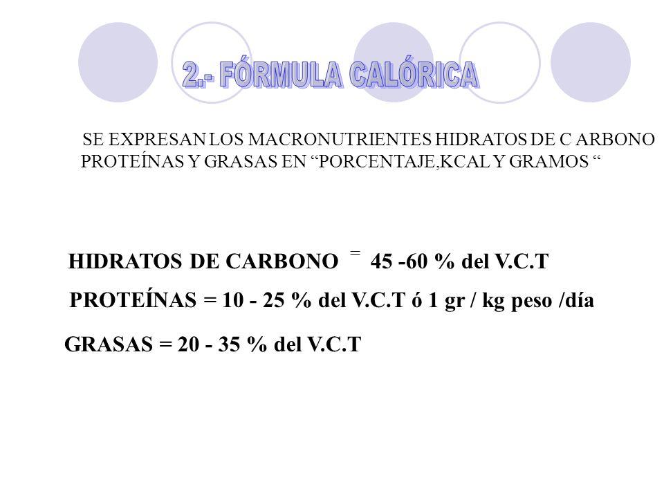 HIDRATOS DE CARBONO45 -60 % del V.C.T PROTEÍNAS = 10 - 25 % del V.C.T ó 1 gr / kg peso /día GRASAS = 20 - 35 % del V.C.T = SE EXPRESAN LOS MACRONUTRIE