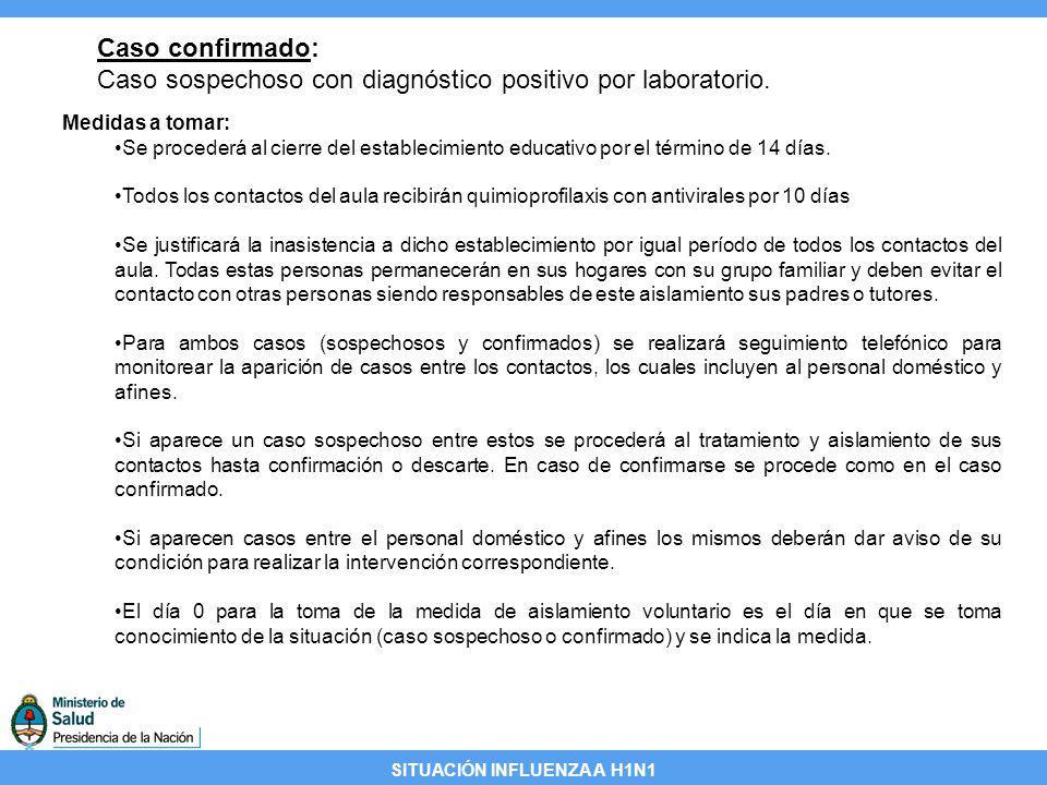 SITUACIÓN INFLUENZA A H1N1 Caso confirmado: Caso sospechoso con diagnóstico positivo por laboratorio. Medidas a tomar: Se procederá al cierre del esta