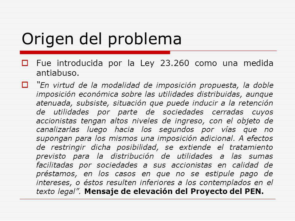 Origen del problema Fue introducida por la Ley 23.260 como una medida antiabuso.