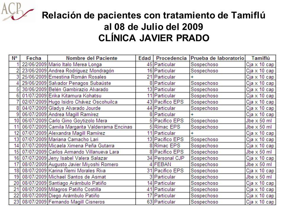 Relación de pacientes con tratamiento de Tamiflú al 08 de Julio del 2009 CLÍNICA JAVIER PRADO