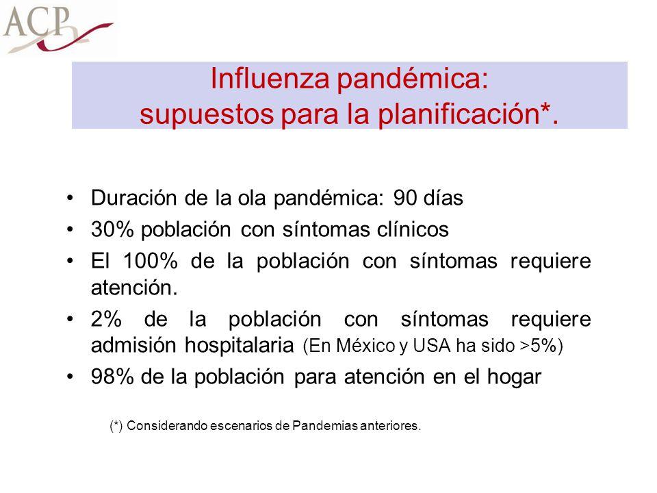 Influenza pandémica: supuestos para la planificación*. Duración de la ola pandémica: 90 días 30% población con síntomas clínicos El 100% de la poblaci