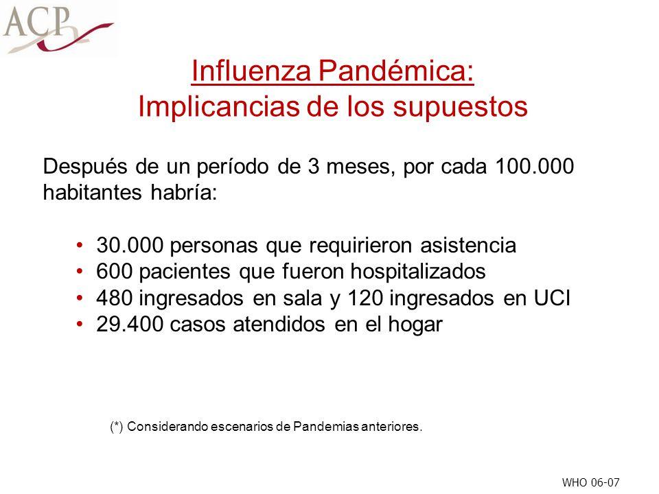 Influenza Pandémica: Implicancias de los supuestos Después de un período de 3 meses, por cada 100.000 habitantes habría: 30.000 personas que requirier