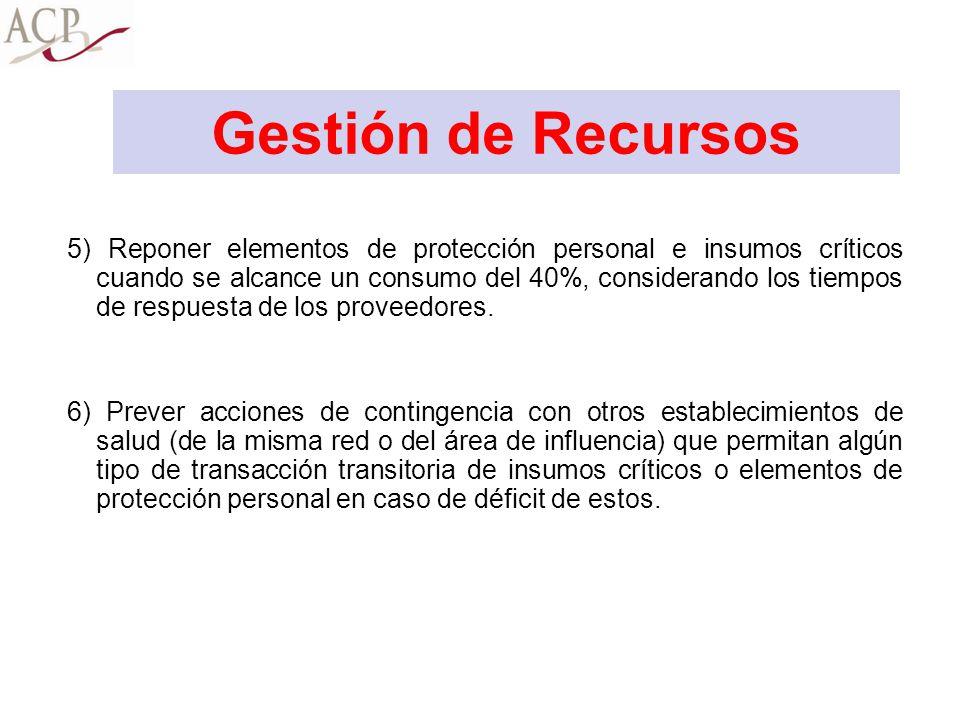 Gestión de Recursos 5) Reponer elementos de protección personal e insumos críticos cuando se alcance un consumo del 40%, considerando los tiempos de r