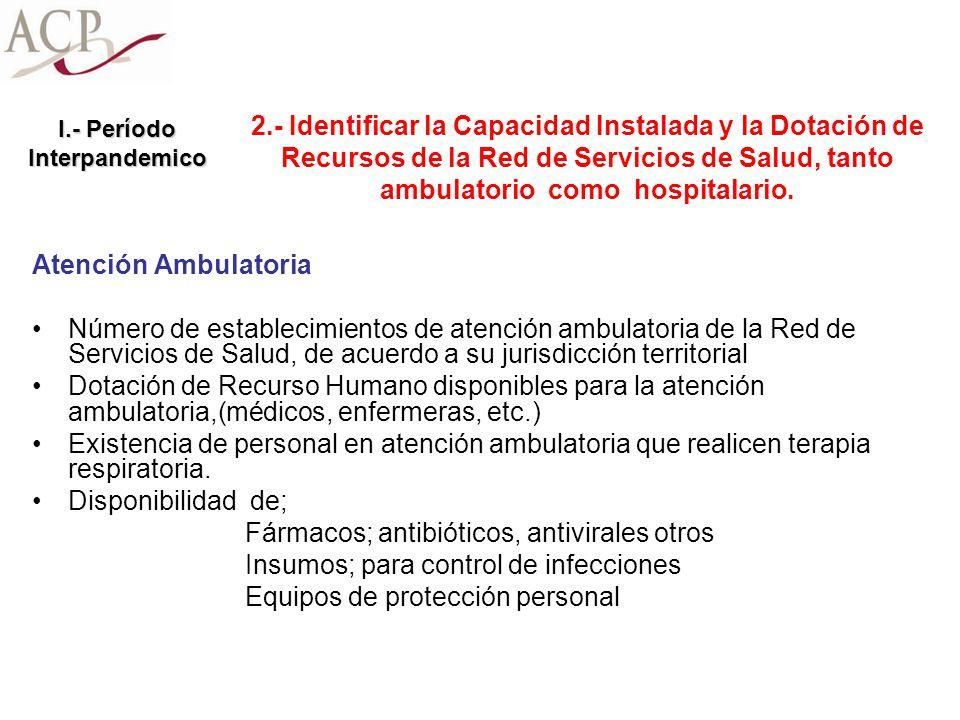 Atención Ambulatoria Número de establecimientos de atención ambulatoria de la Red de Servicios de Salud, de acuerdo a su jurisdicción territorial Dota