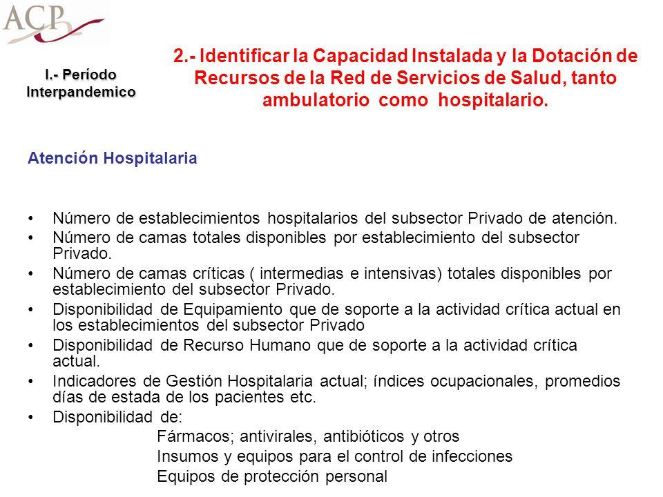 Atención Hospitalaria Número de establecimientos hospitalarios del subsector Privado de atención. Número de camas totales disponibles por establecimie