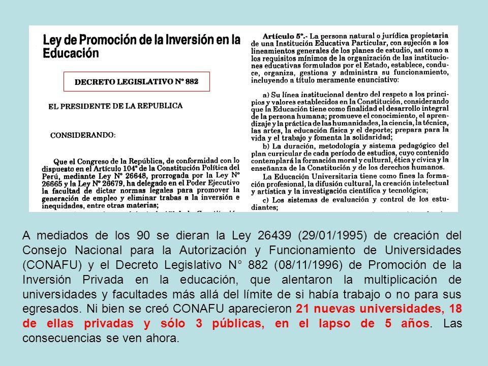 A mediados de los 90 se dieran la Ley 26439 (29/01/1995) de creación del Consejo Nacional para la Autorización y Funcionamiento de Universidades (CONAFU) y el Decreto Legislativo N° 882 (08/11/1996) de Promoción de la Inversión Privada en la educación, que alentaron la multiplicación de universidades y facultades más allá del límite de si había trabajo o no para sus egresados.