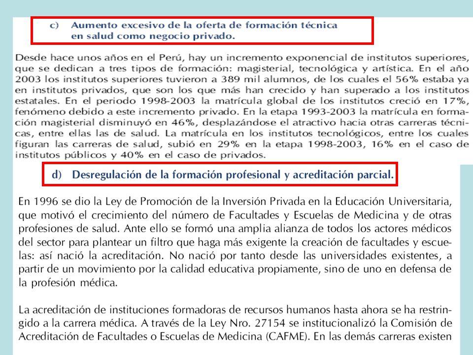 La Propuesta Estudiantil 21 de abril del 2005 – 18 de junio del 2005 SAN FERNANDO