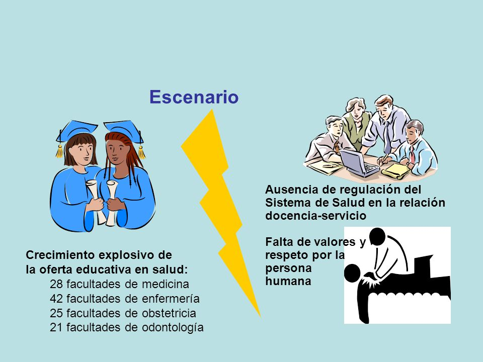 Escenario Crecimiento explosivo de la oferta educativa en salud: 28 facultades de medicina 42 facultades de enfermería 25 facultades de obstetricia 21 facultades de odontología Ausencia de regulación del Sistema de Salud en la relación docencia-servicio Falta de valores y respeto por la persona humana