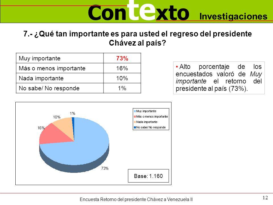 Con te xto Investigaciones 7.- ¿Qué tan importante es para usted el regreso del presidente Chávez al país? 12 Alto porcentaje de los encuestados valor