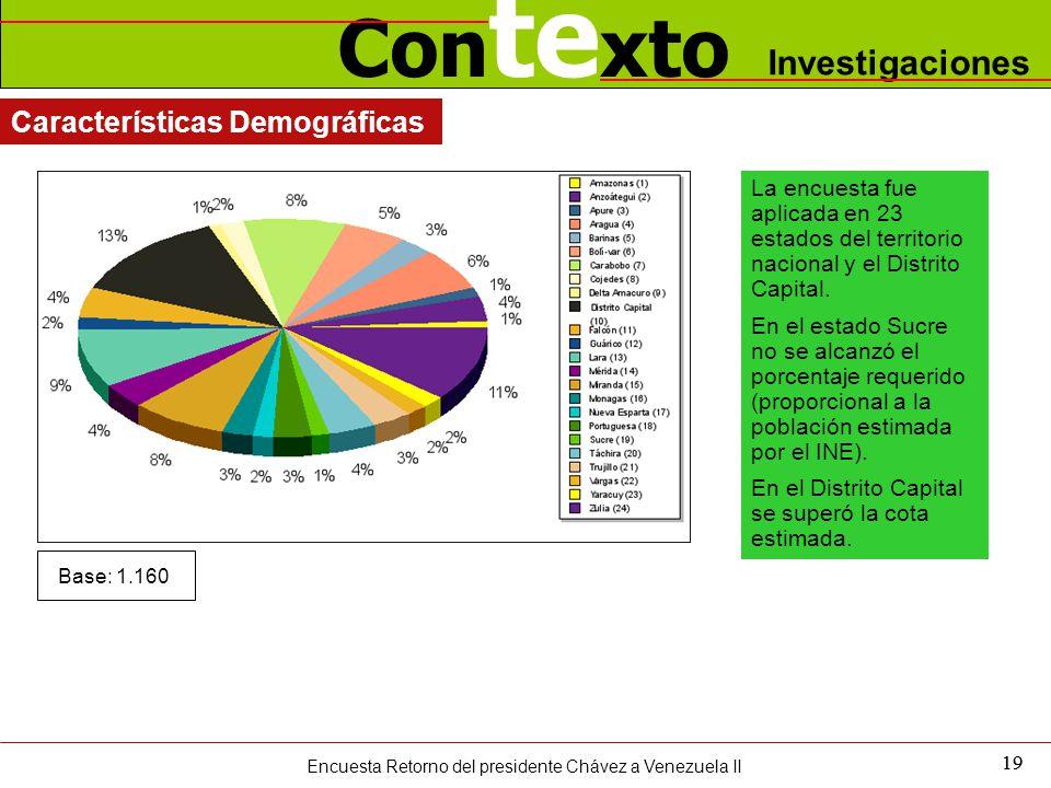 Con te xto Investigaciones 19 La encuesta fue aplicada en 23 estados del territorio nacional y el Distrito Capital. En el estado Sucre no se alcanzó e