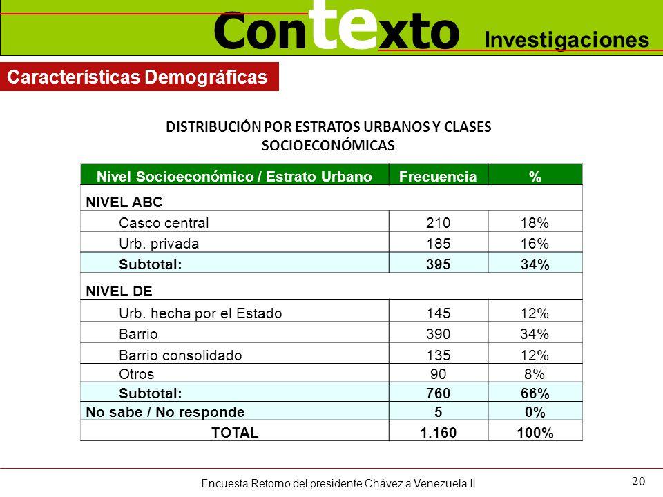 Con te xto Investigaciones 20 Nivel Socioeconómico / Estrato UrbanoFrecuencia% NIVEL ABC Casco central21018% Urb. privada18516% Subtotal:39534% NIVEL