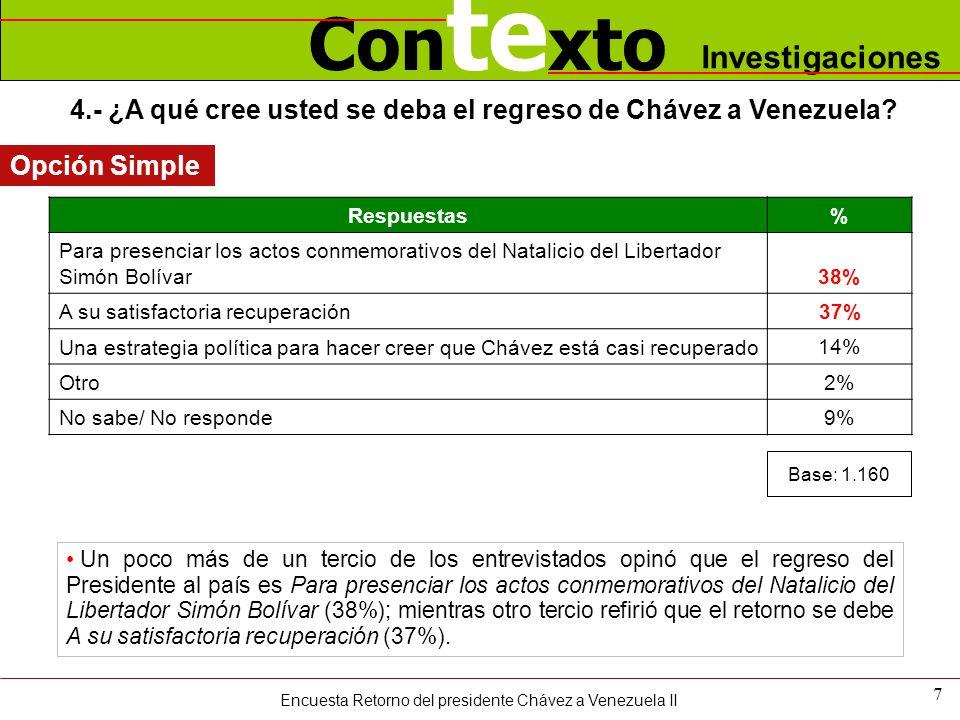 Con te xto Investigaciones 4.- ¿A qué cree usted se deba el regreso de Chávez a Venezuela? 7 Un poco más de un tercio de los entrevistados opinó que e