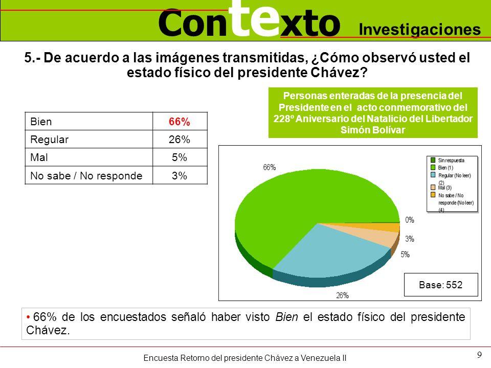 Con te xto Investigaciones 5.- De acuerdo a las imágenes transmitidas, ¿Cómo observó usted el estado físico del presidente Chávez? 9 66% de los encues