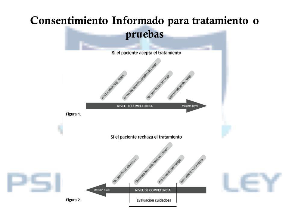 Consentimiento Informado para tratamiento o pruebas