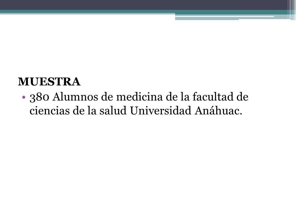 MUESTRA 380 Alumnos de medicina de la facultad de ciencias de la salud Universidad Anáhuac.