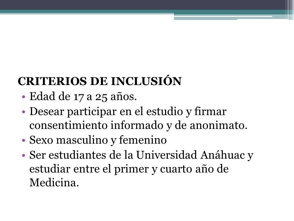 CRITERIOS DE INCLUSIÓN Edad de 17 a 25 años. Desear participar en el estudio y firmar consentimiento informado y de anonimato. Sexo masculino y femeni