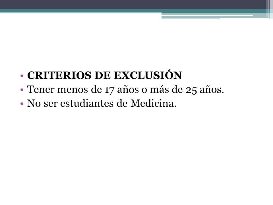 CRITERIOS DE EXCLUSIÓN Tener menos de 17 años o más de 25 años. No ser estudiantes de Medicina.