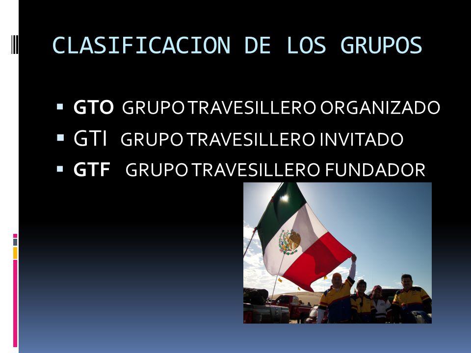 CLASIFICACION DE LOS GRUPOS GTO GRUPO TRAVESILLERO ORGANIZADO GTI GRUPO TRAVESILLERO INVITADO GTF GRUPO TRAVESILLERO FUNDADOR