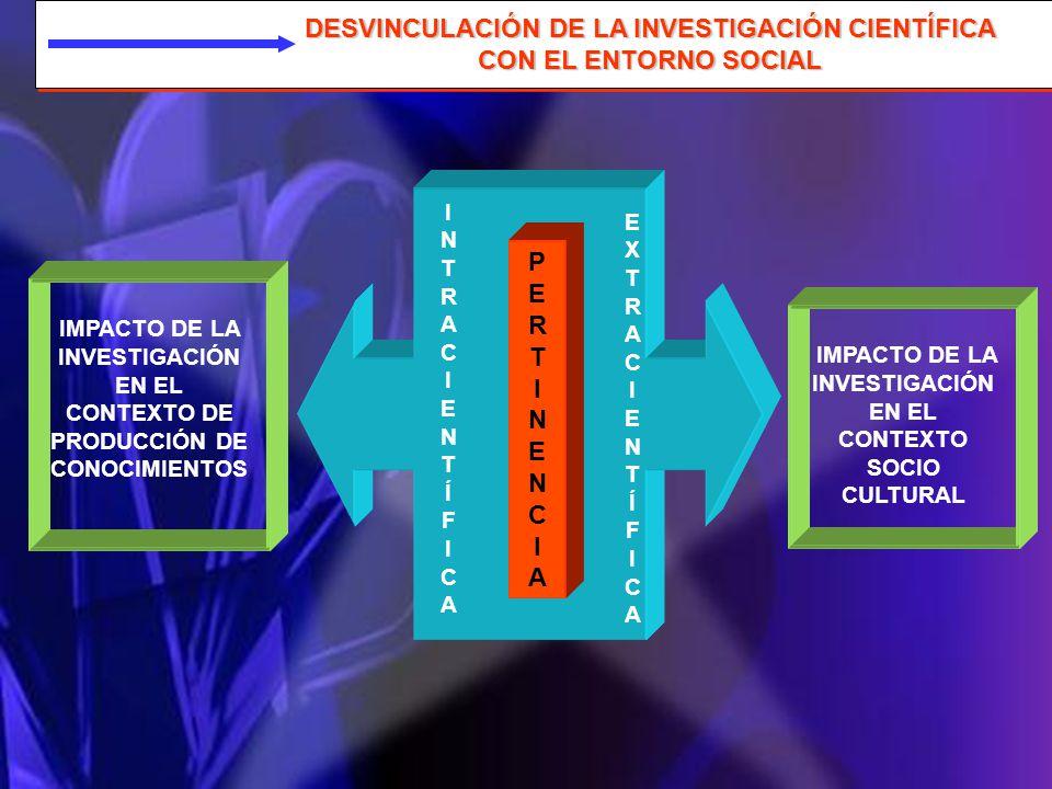 DESVINCULACIÓN DE LA INVESTIGACIÓN CIENTÍFICA CON EL ENTORNO SOCIAL DESVINCULACIÓN DE LA INVESTIGACIÓN CIENTÍFICA CON EL ENTORNO SOCIAL PERTINENCIAPER