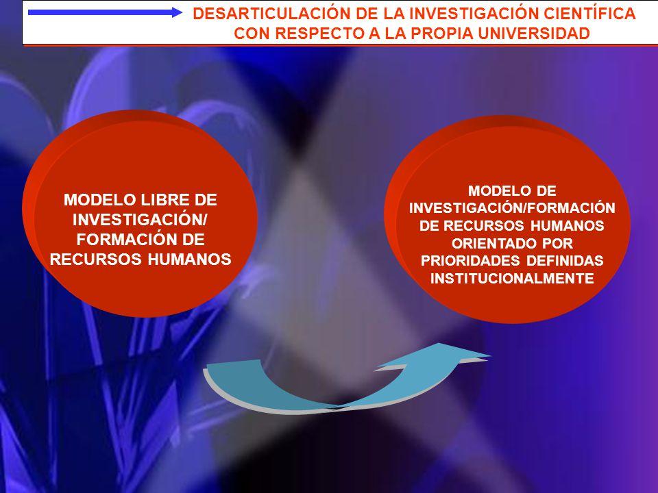 LÍNEAS DE INVESTIGACIÓN LÍNEAS DE INVESTIGACIÓN APROXIMACIÓN DE SENTIDO COMÚN CAUCES O VERTIENTES POR LOS CUALES DISCURRE LA INVESTIGACIÓN EN UNA ORGANIZACIÓN