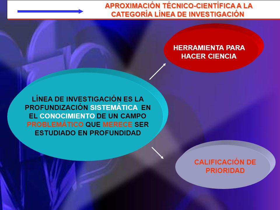 DEFINICIÓN DE LÍNEA DE INVESTIGACIÓN ENUNCIADO DE UN EJE TEMÁTICO REPRESENTANTIVO DE PROBLEMAS CIENTÍFICOS RELEVANTES QUE ORIENTA LA INVESTIGACIÓN CUMPLIDA EN UNA ORGANIZACIÓN O UNA SUBESTRUCTURA ORGANIZACIONAL