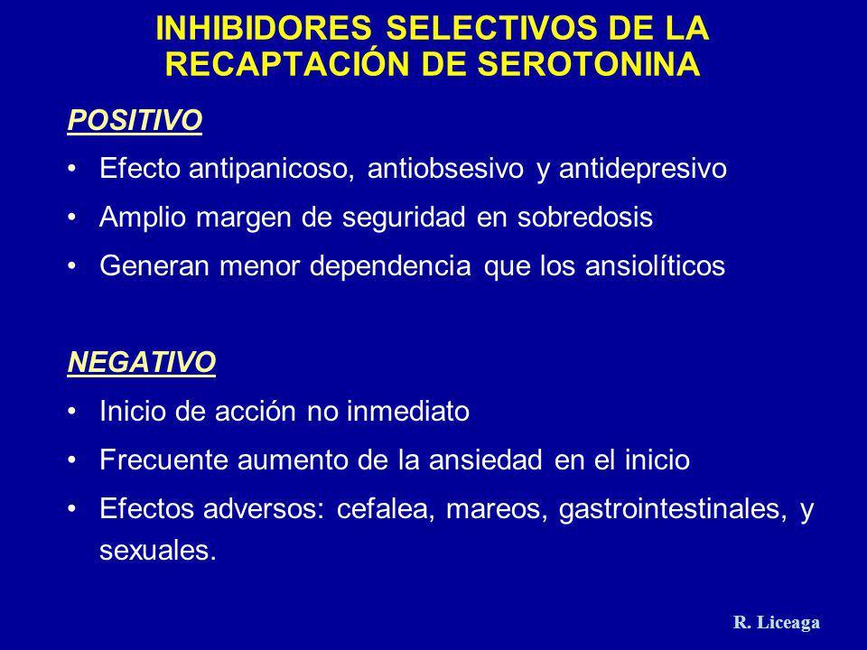 INHIBIDORES SELECTIVOS DE LA RECAPTACIÓN DE SEROTONINA POSITIVO Efecto antipanicoso, antiobsesivo y antidepresivo Amplio margen de seguridad en sobred
