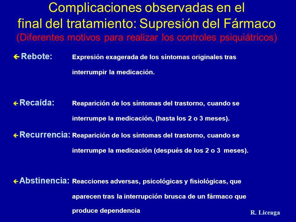 Complicaciones observadas en el final del tratamiento: Supresión del Fármaco (Diferentes motivos para realizar los controles psiquiátricos) ç Rebote: