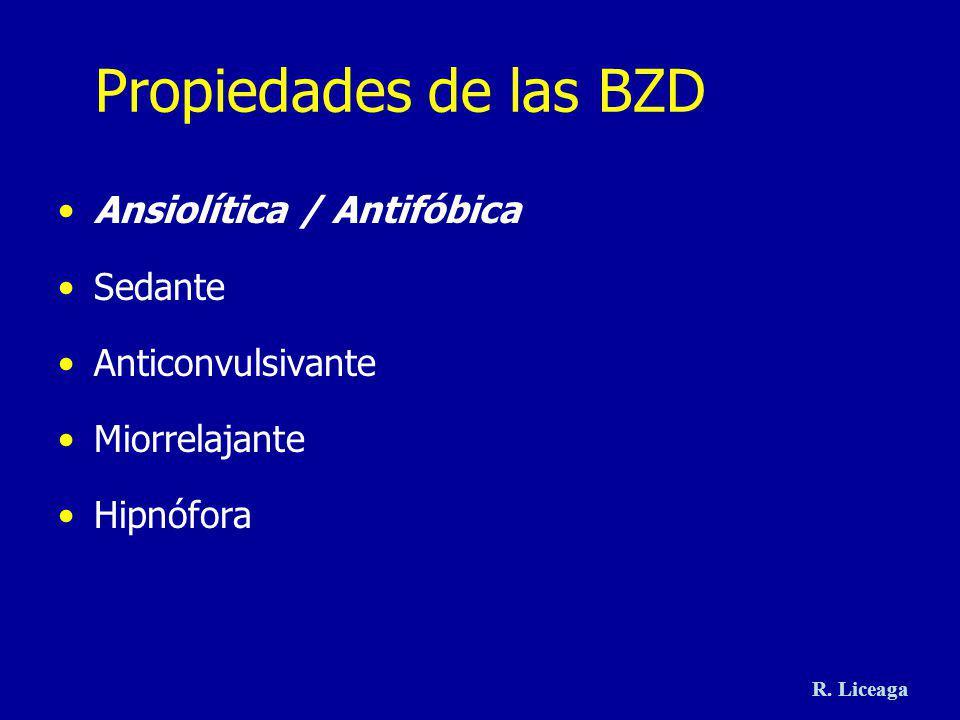 Propiedades de las BZD Ansiolítica / Antifóbica Sedante Anticonvulsivante Miorrelajante Hipnófora R. Liceaga