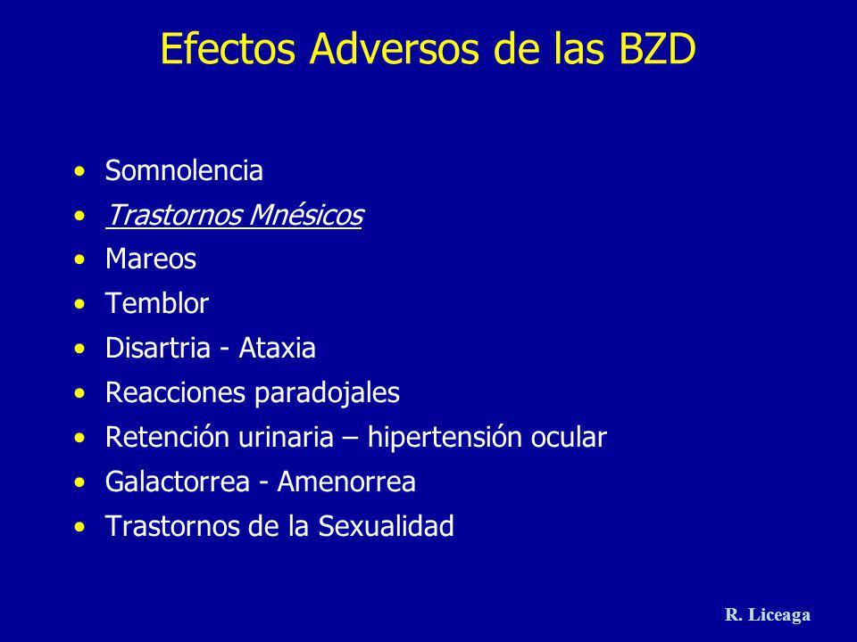Efectos Adversos de las BZD Somnolencia Trastornos Mnésicos Mareos Temblor Disartria - Ataxia Reacciones paradojales Retención urinaria – hipertensión